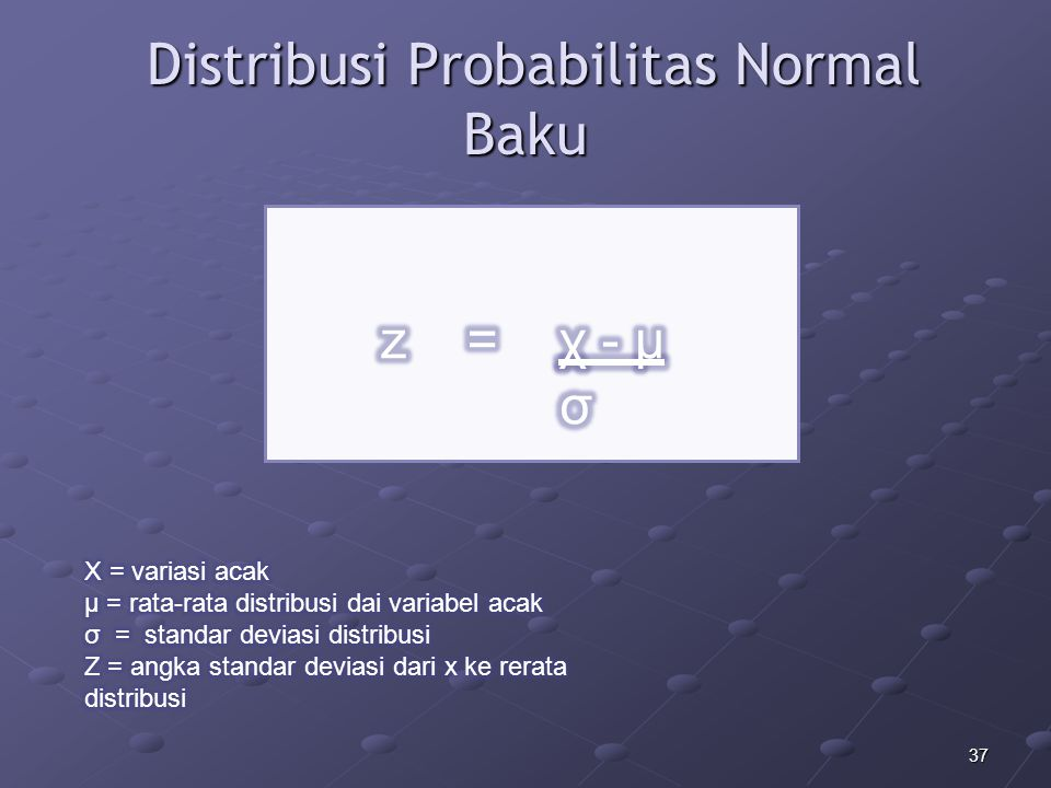 Distribusi Probabilitas Normal Baku