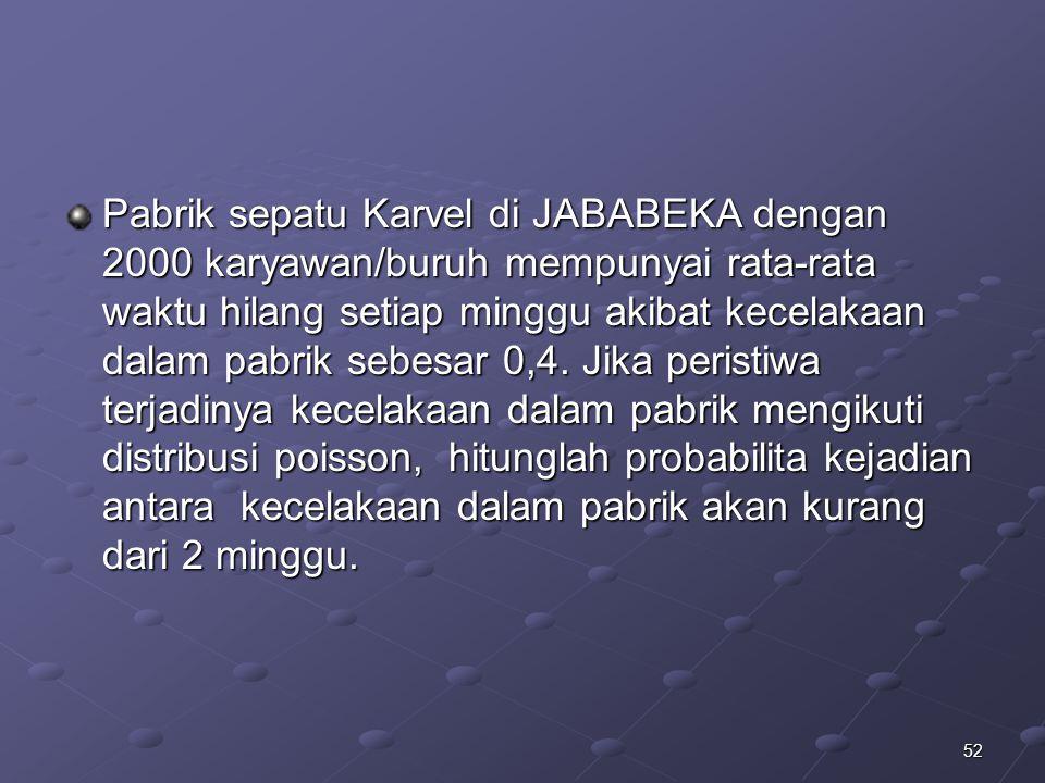 Pabrik sepatu Karvel di JABABEKA dengan 2000 karyawan/buruh mempunyai rata-rata waktu hilang setiap minggu akibat kecelakaan dalam pabrik sebesar 0,4.