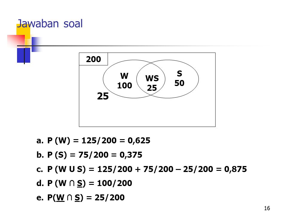 Jawaban soal 25 200 S 50 W 100 WS 25 P (W) = 125/200 = 0,625