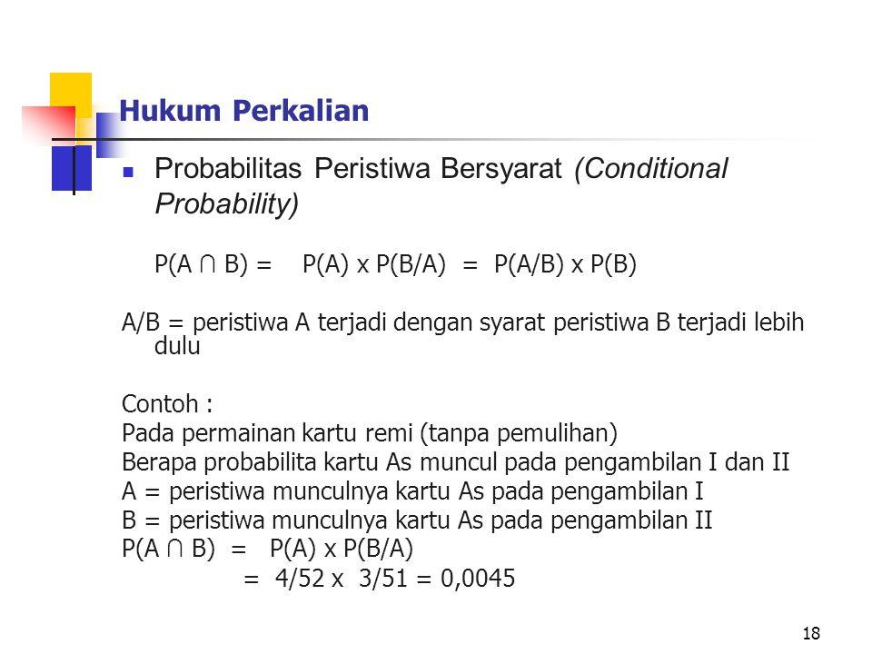 Probabilitas Peristiwa Bersyarat (Conditional Probability)
