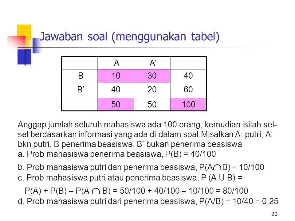 Jawaban soal (menggunakan tabel)