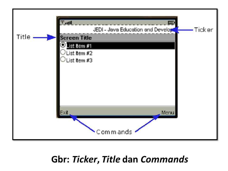 Gbr: Ticker, Title dan Commands