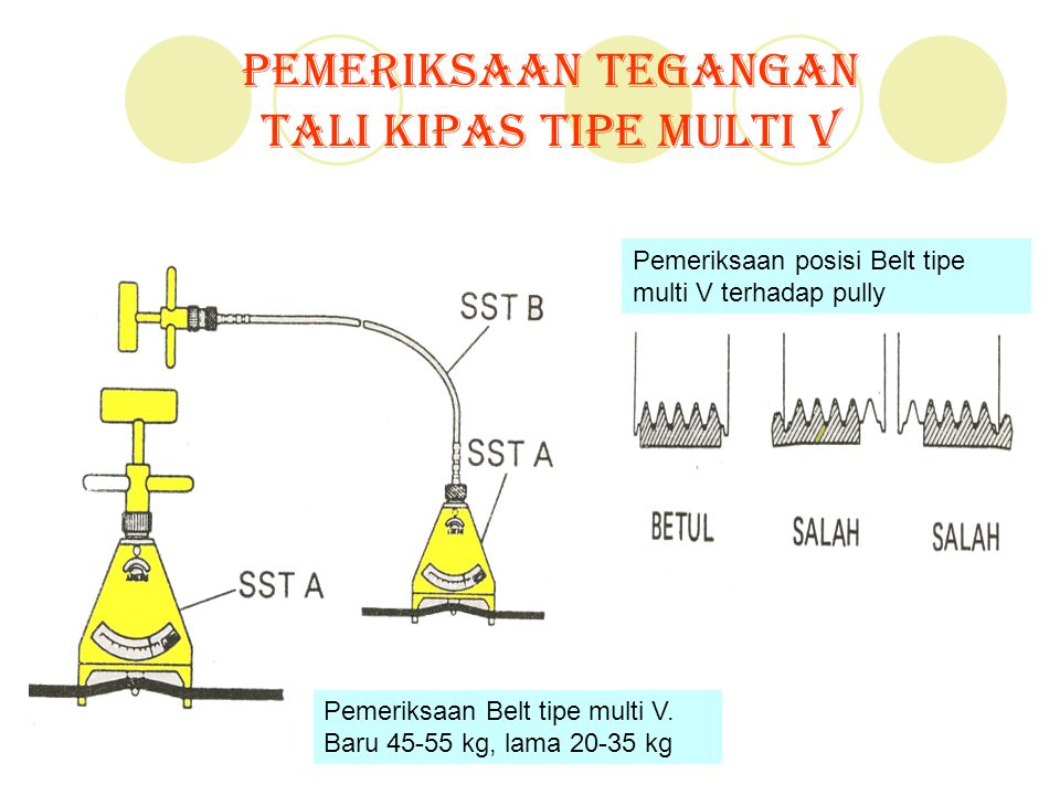 Pemeriksaan Tegangan Tali Kipas Tipe Multi V