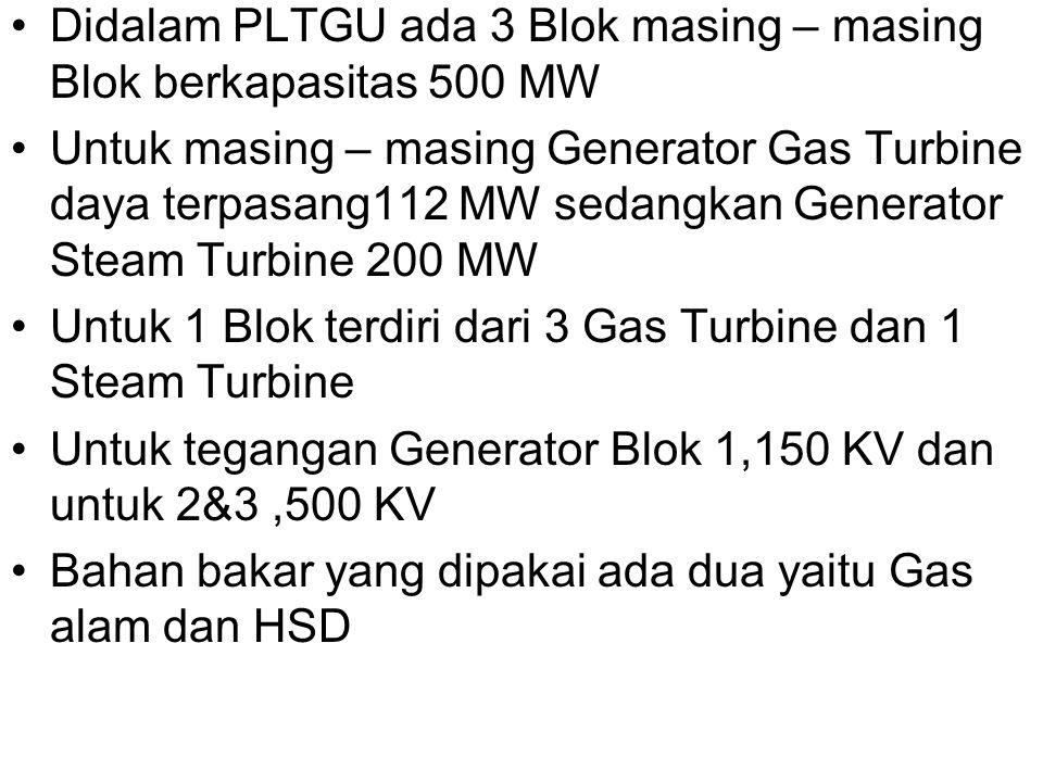 Didalam PLTGU ada 3 Blok masing – masing Blok berkapasitas 500 MW