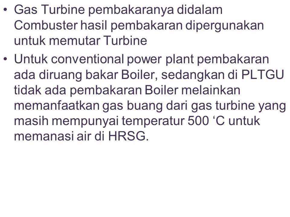 Gas Turbine pembakaranya didalam Combuster hasil pembakaran dipergunakan untuk memutar Turbine