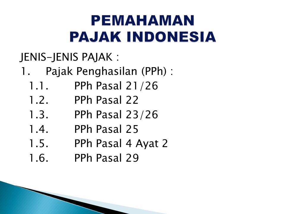 PEMAHAMAN PAJAK INDONESIA