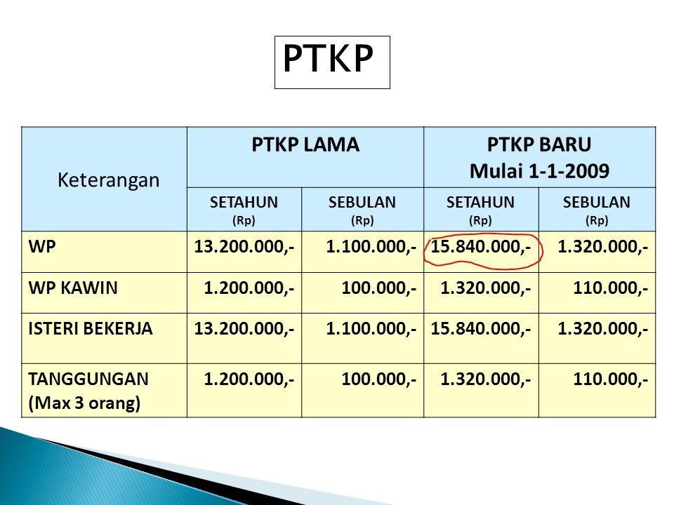 PTKP Keterangan PTKP LAMA PTKP BARU Mulai 1-1-2009 WP 13.200.000,-