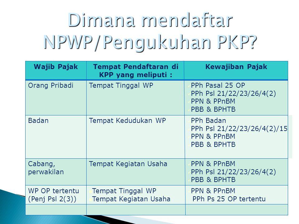 Tempat Pendaftaran di KPP yang meliputi :