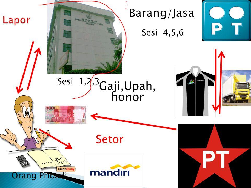 Gaji,Upah, honor Barang/Jasa Setor Lapor Sesi 4,5,6 Sesi 1,2,3