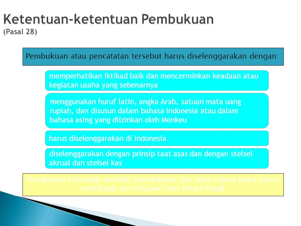 Ketentuan-ketentuan Pembukuan (Pasal 28)