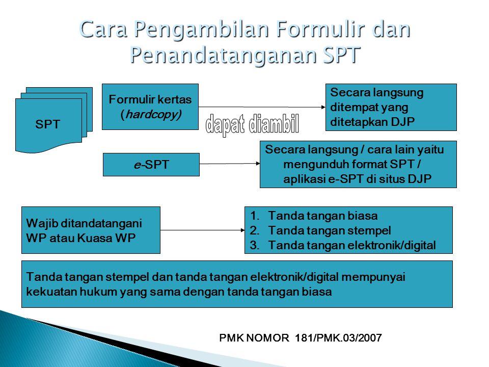 Cara Pengambilan Formulir dan Penandatanganan SPT