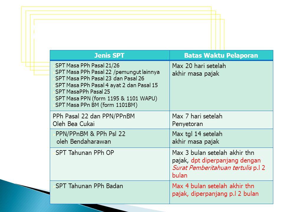 Batas Waktu Penyampaian SPT Pasal 3 (3) dan 3 (4)