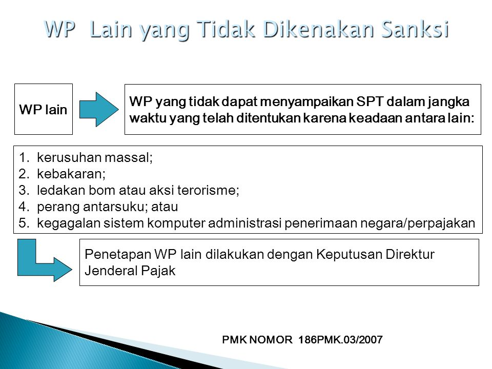 WP Lain yang Tidak Dikenakan Sanksi