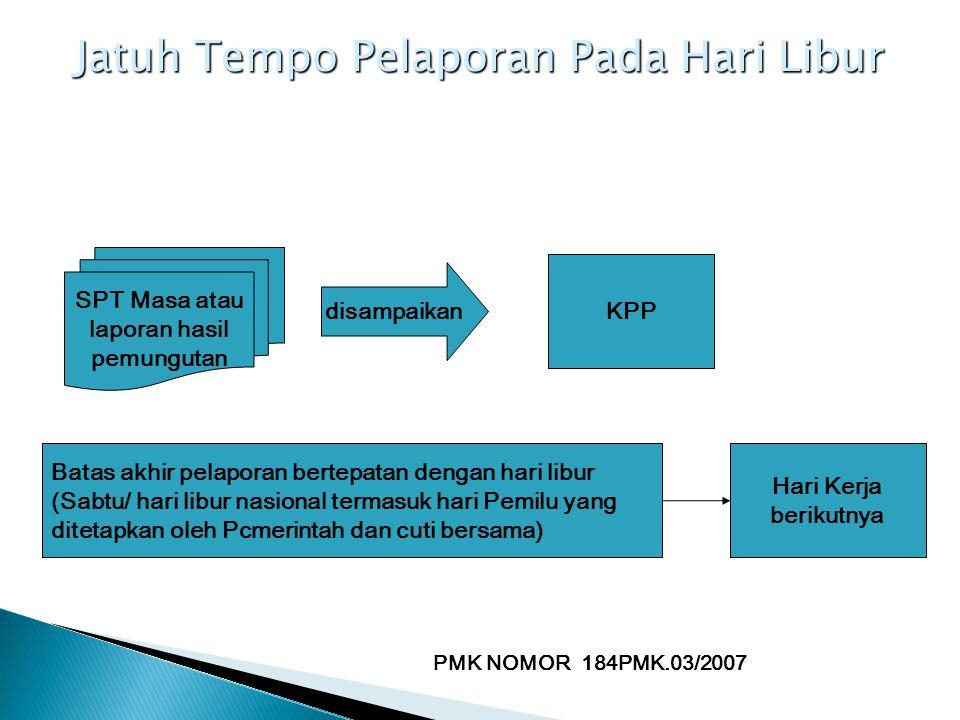 SPT Masa atau laporan hasil pemungutan