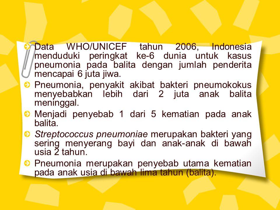 Data WHO/UNICEF tahun 2006, Indonesia menduduki peringkat ke-6 dunia untuk kasus pneumonia pada balita dengan jumlah penderita mencapai 6 juta jiwa.