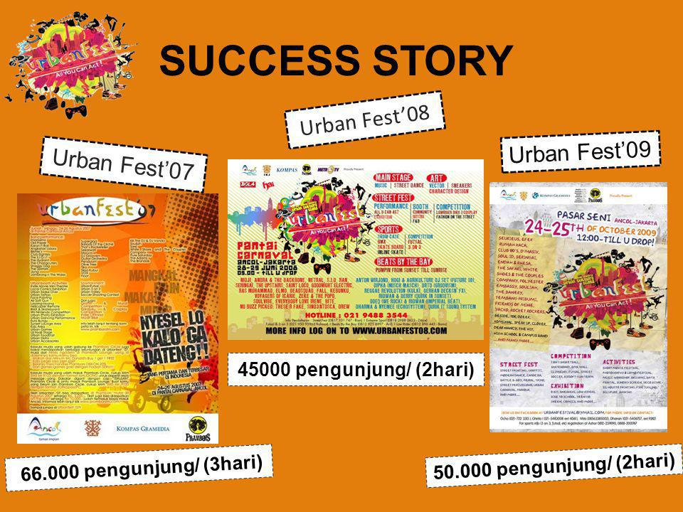SUCCESS STORY Urban Fest'08 Urban Fest'09 Urban Fest'07