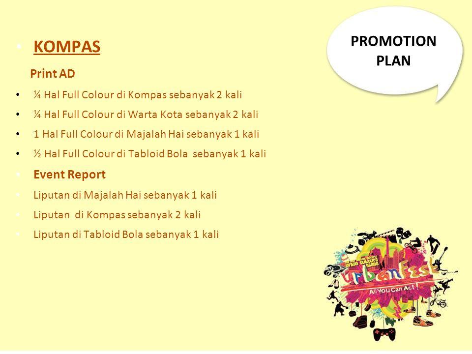 KOMPAS PROMOTION PLAN Print AD Event Report