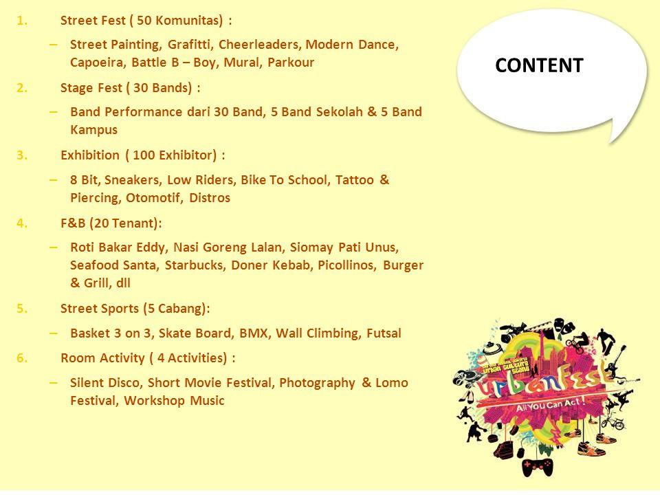 CONTENT Street Fest ( 50 Komunitas) :