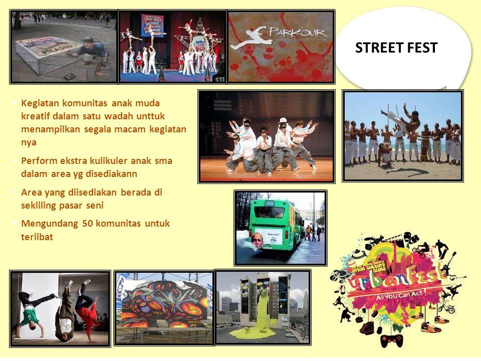 STREET FEST Kegiatan komunitas anak muda kreatif dalam satu wadah unttuk menampilkan segala macam kegiatan nya.