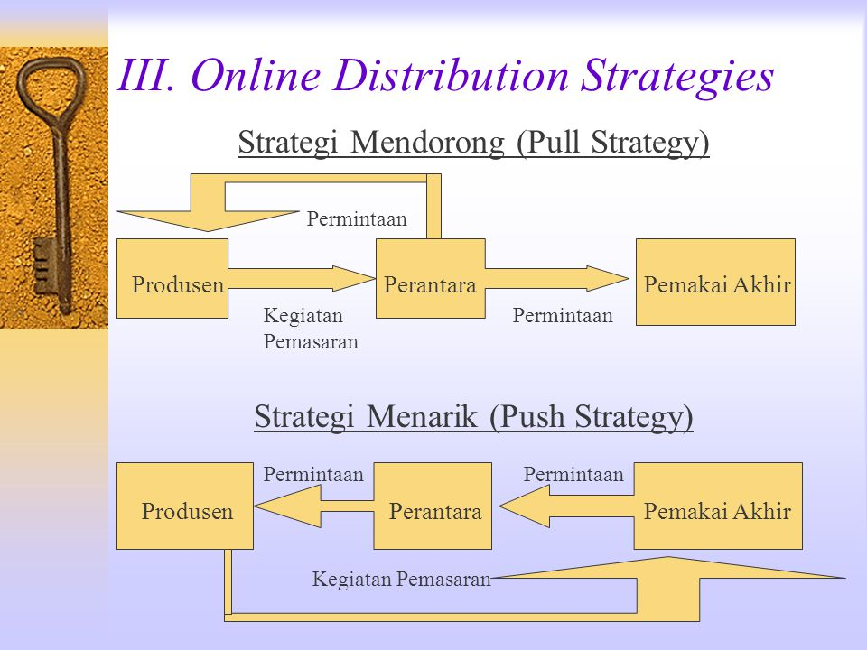 III. Online Distribution Strategies