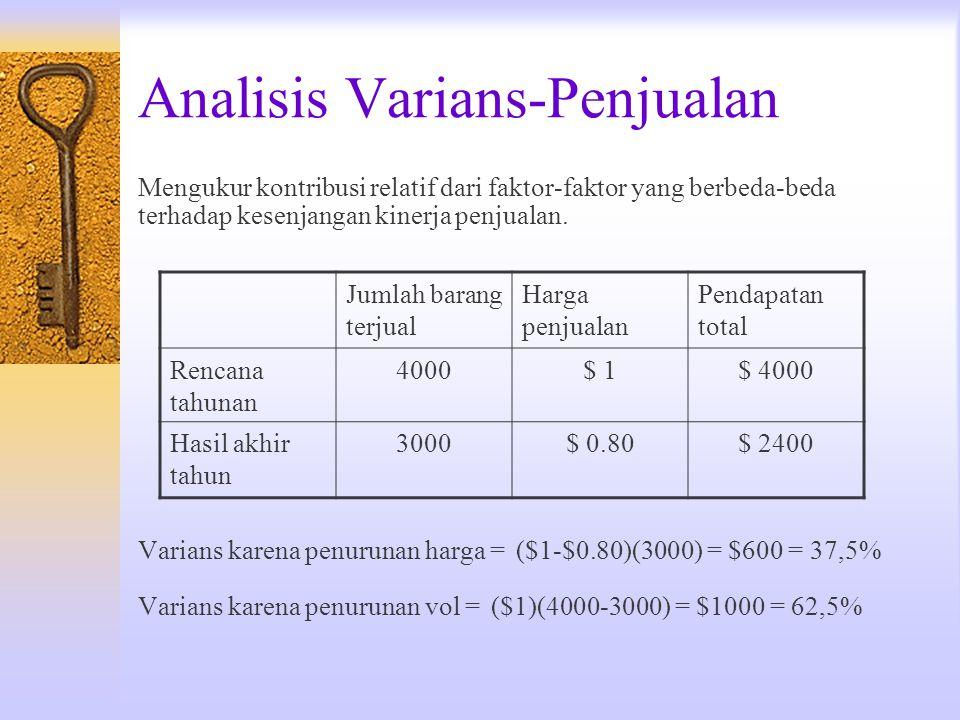 Analisis Varians-Penjualan