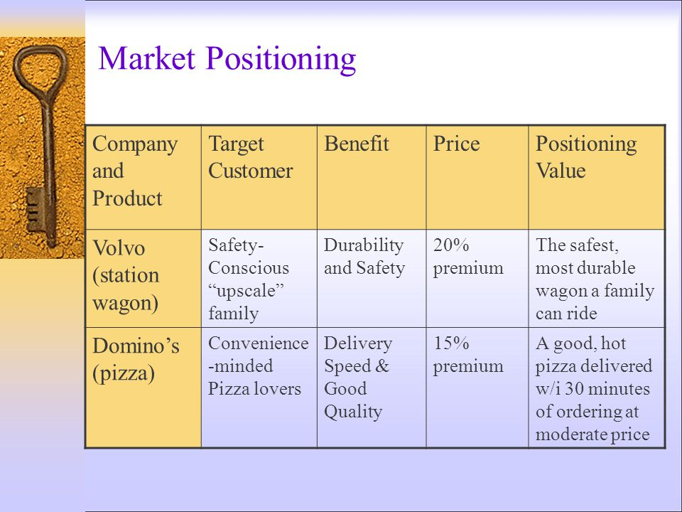 Market Positioning Company and Product Target Customer Benefit Price