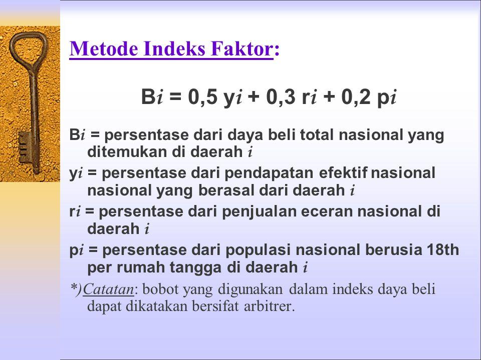 Metode Indeks Faktor: Bi = 0,5 yi + 0,3 ri + 0,2 pi
