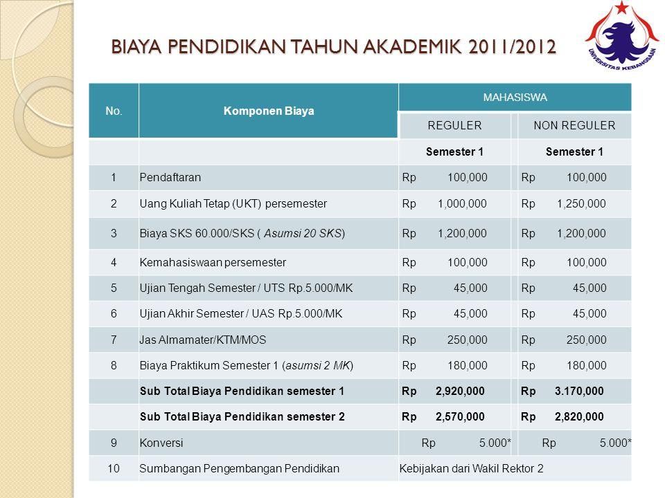 BIAYA PENDIDIKAN TAHUN AKADEMIK 2011/2012