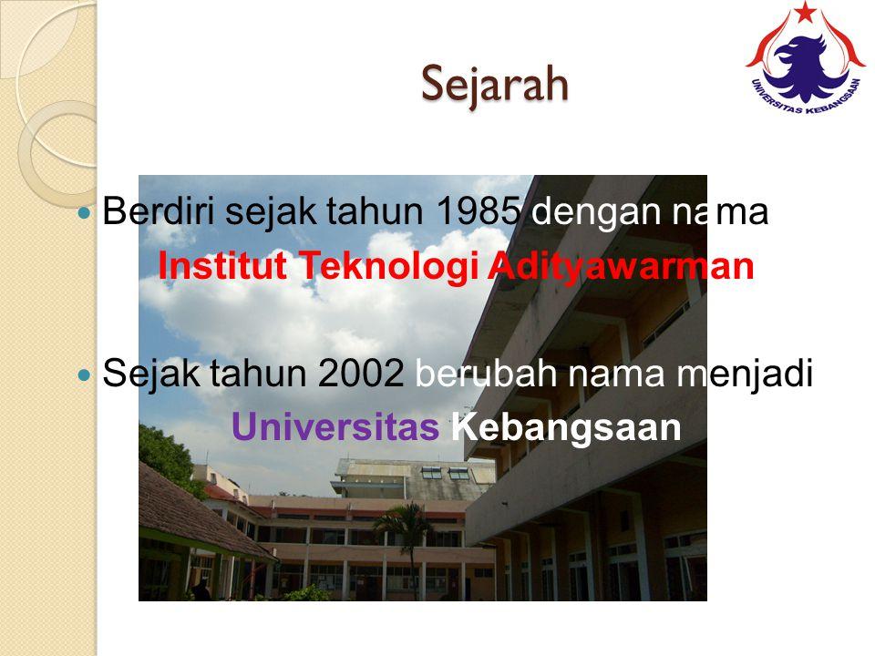 Institut Teknologi Adityawarman Universitas Kebangsaan