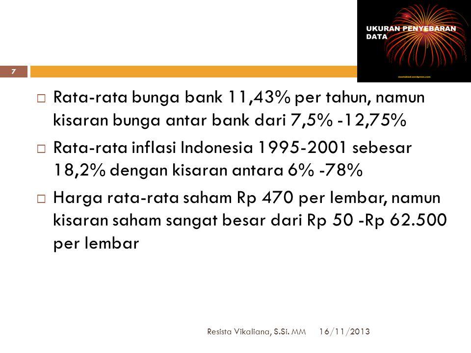 Rata-rata bunga bank 11,43% per tahun, namun kisaran bunga antar bank dari 7,5% -12,75%
