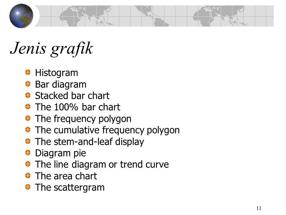 Jenis grafik Histogram Bar diagram Stacked bar chart
