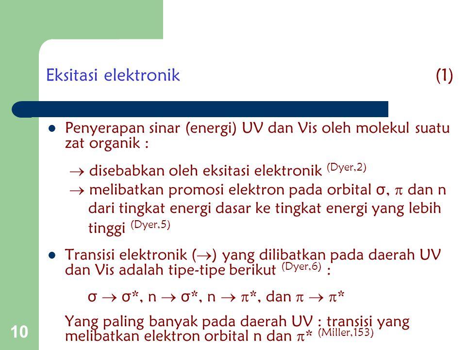 Eksitasi elektronik (1)