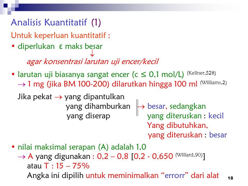 Analisis Kuantitatif (1)