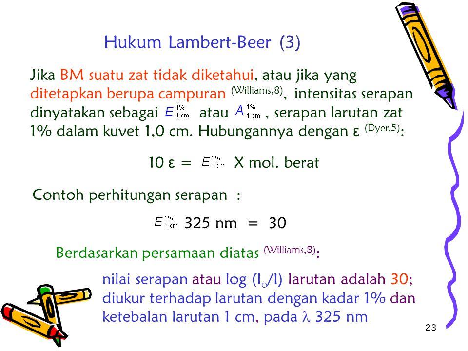 Hukum Lambert-Beer (3)