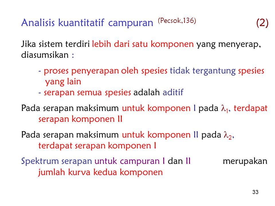 Analisis kuantitatif campuran (Pecsok,136) (2)