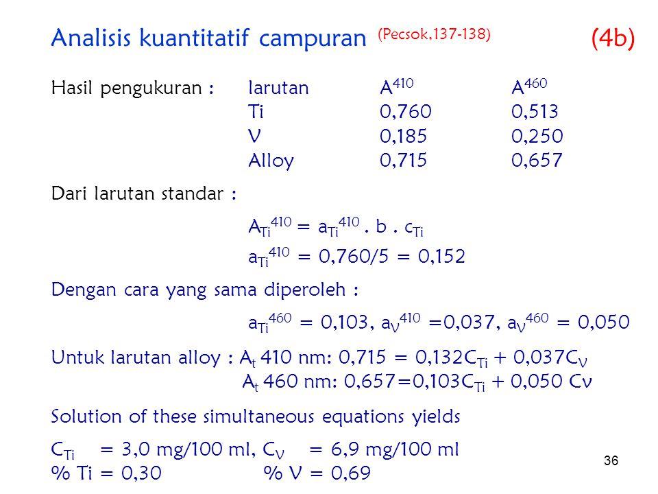 Analisis kuantitatif campuran (Pecsok,137-138) (4b)