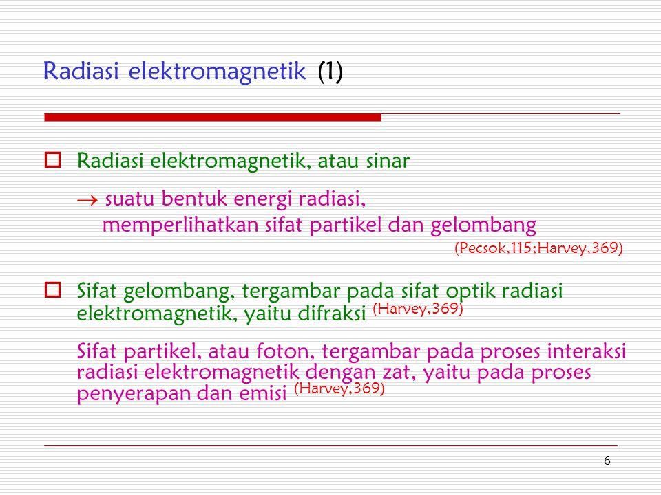 Radiasi elektromagnetik (1)