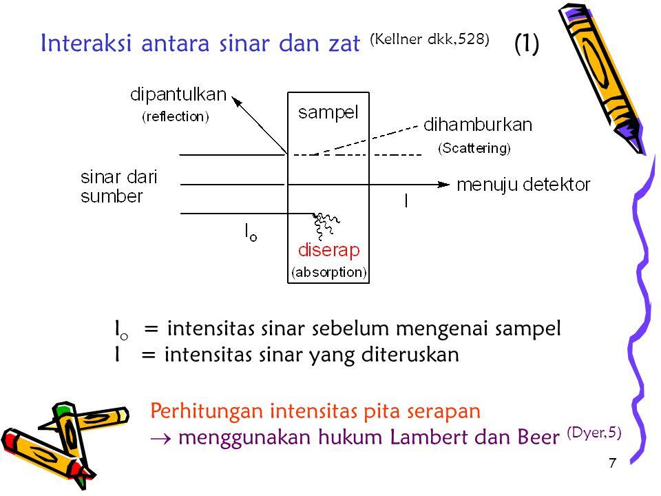 Interaksi antara sinar dan zat (Kellner dkk,528) (1)