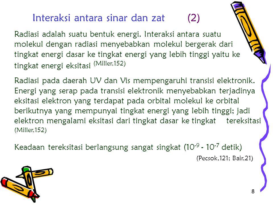 Interaksi antara sinar dan zat (2)