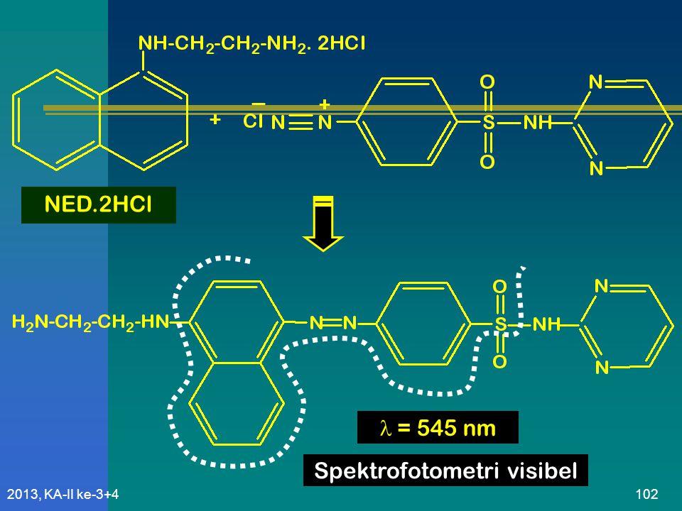 Spektrofotometri visibel