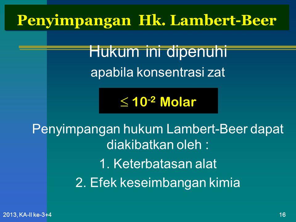 Penyimpangan Hk. Lambert-Beer