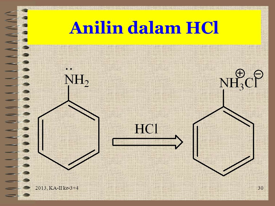Anilin dalam HCl 2013, KA-II ke-3+4