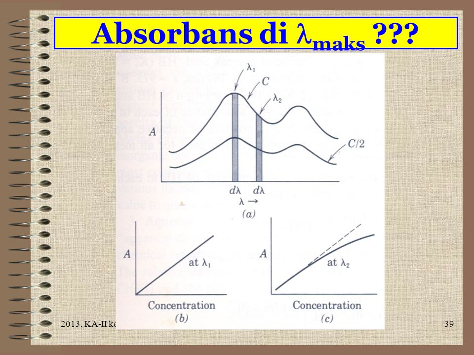 Absorbans di maks 2013, KA-II ke-3+4