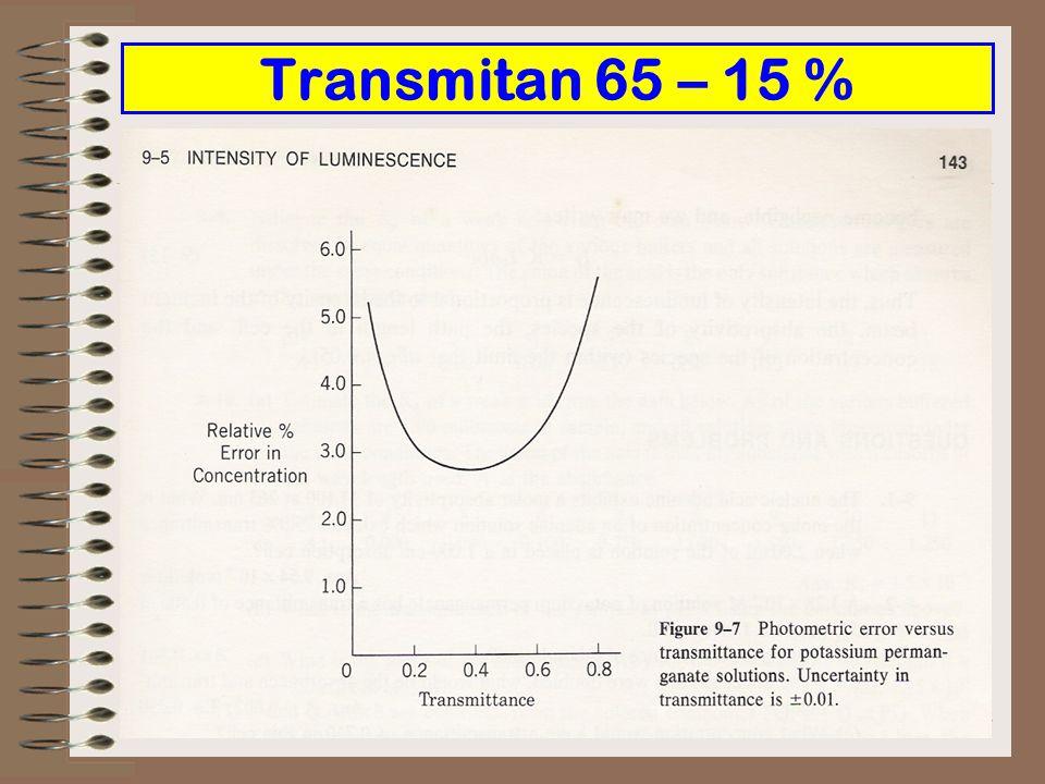 Transmitan 65 – 15 % 2013, KA-II ke-3+4