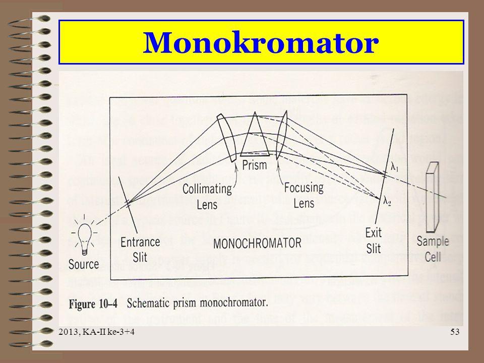 Monokromator 2013, KA-II ke-3+4