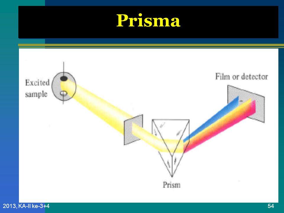 Prisma 2013, KA-II ke-3+4
