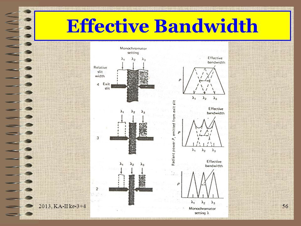 Effective Bandwidth 2013, KA-II ke-3+4
