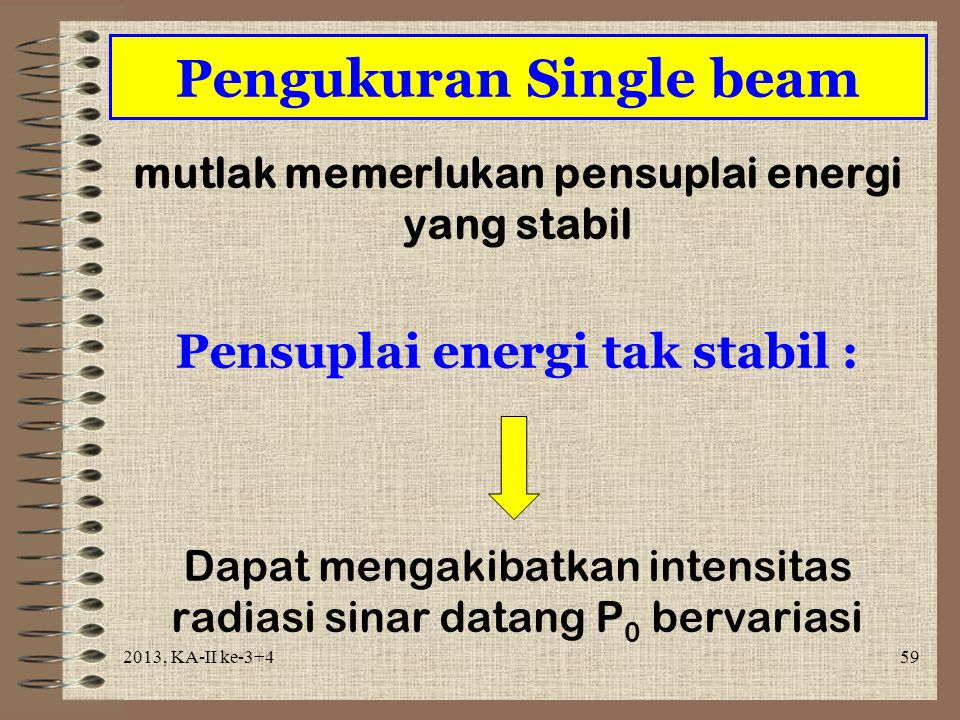 Pengukuran Single beam