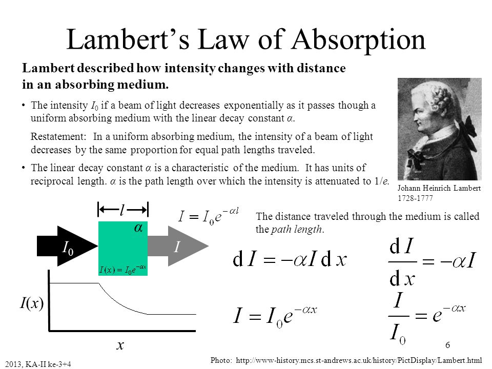Lambert's Law of Absorption