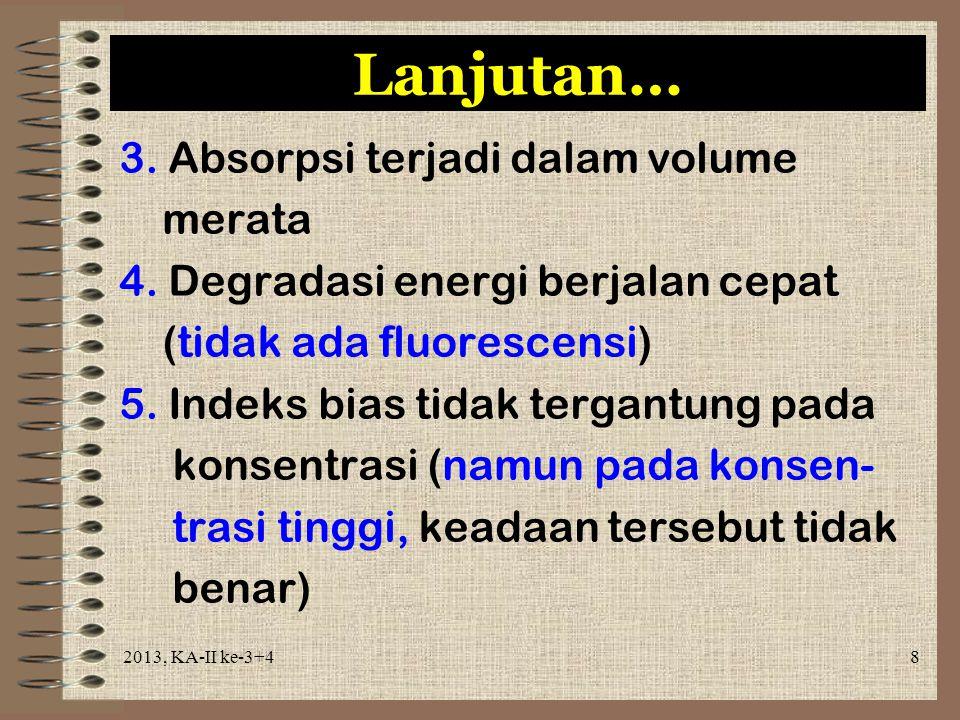 Lanjutan… 3. Absorpsi terjadi dalam volume merata